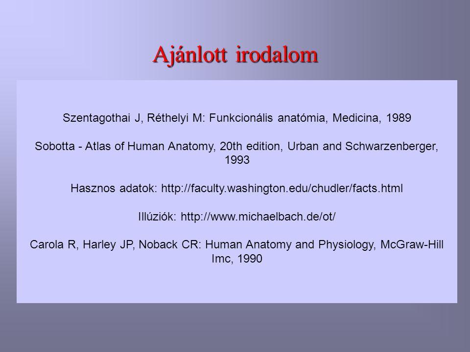 Ajánlott irodalom Szentagothai J, Réthelyi M: Funkcionális anatómia, Medicina, 1989 Sobotta - Atlas of Human Anatomy, 20th edition, Urban and Schwarze