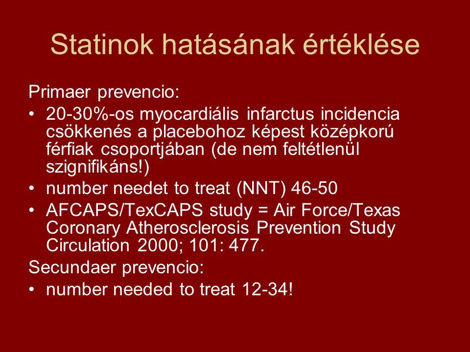 Statinok hatásának értéklése Primaer prevencio: 20-30%-os myocardiális infarctus incidencia csökkenés a placebohoz képest középkorú férfiak csoportjáb