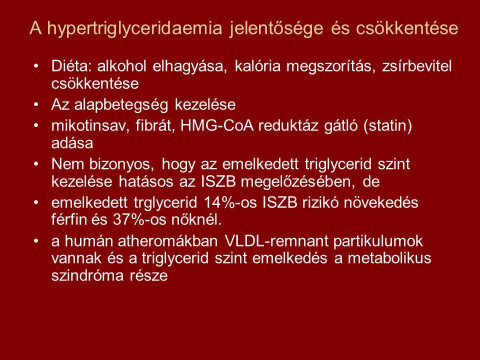 A hypertriglyceridaemia jelentősége és csökkentése Diéta: alkohol elhagyása, kalória megszorítás, zsírbevitel csökkentése Az alapbetegség kezelése mik