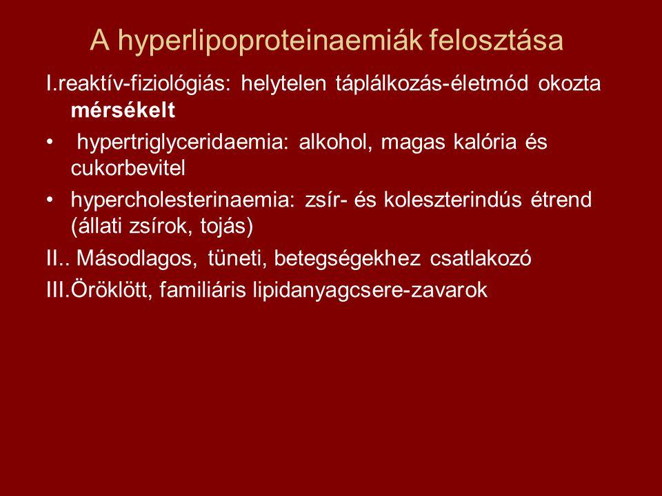 A hyperlipoproteinaemiák felosztása I.reaktív-fiziológiás: helytelen táplálkozás-életmód okozta mérsékelt hypertriglyceridaemia: alkohol, magas kalóri