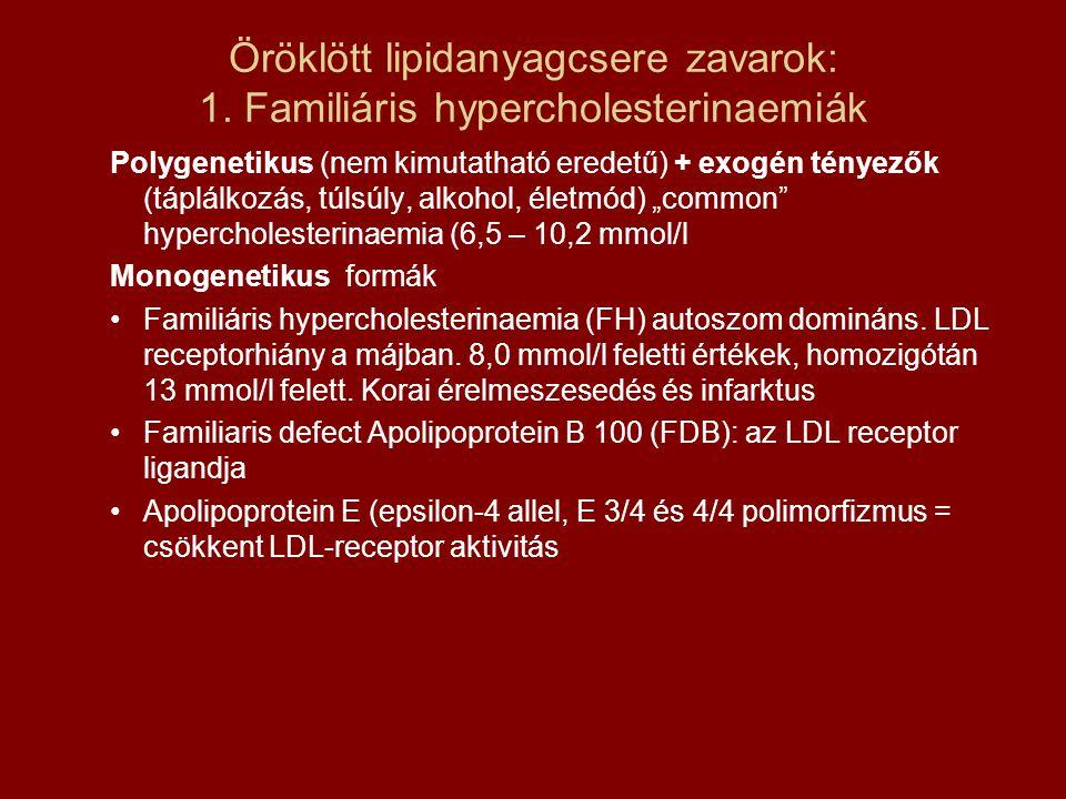 Öröklött lipidanyagcsere zavarok: 1. Familiáris hypercholesterinaemiák Polygenetikus (nem kimutatható eredetű) + exogén tényezők (táplálkozás, túlsúly