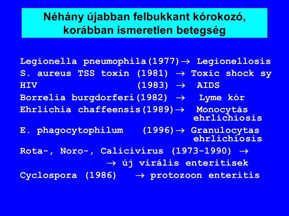 Emerging infections: új kórokozók felbukkanása, valamint az adott területen ismeretlen fertőzések új jelentkezése