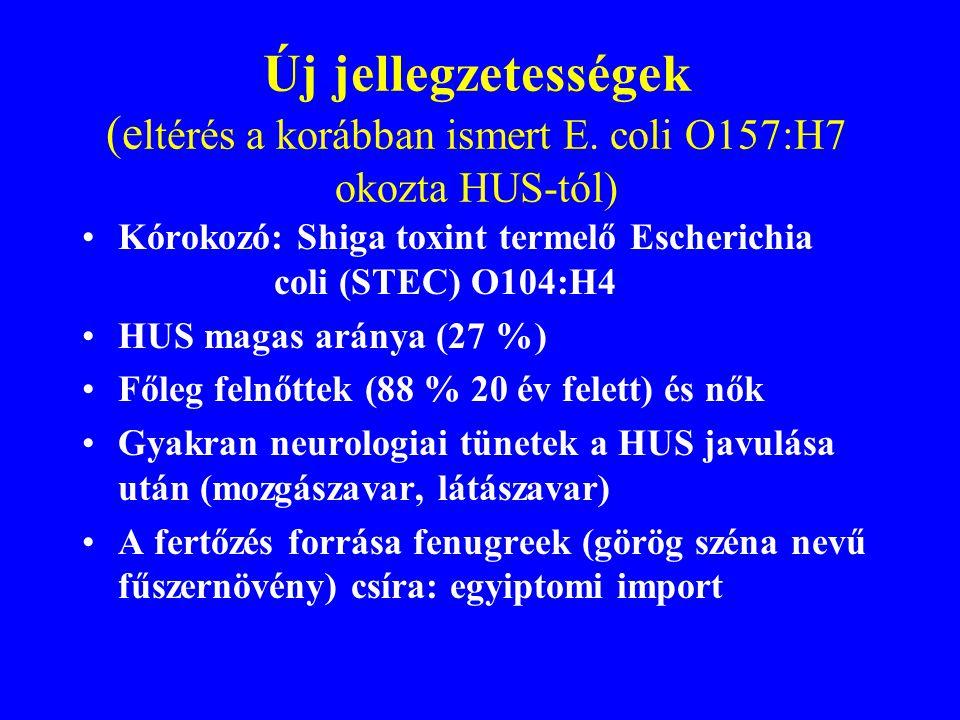Haemolytikus uraemiás szindróma járvány (HUS) Németországban Járvány ideje: 2011. máj. 1. – jun. 28. Esetszám: 3091 hasmenés: véres széklet 838 HUS 47