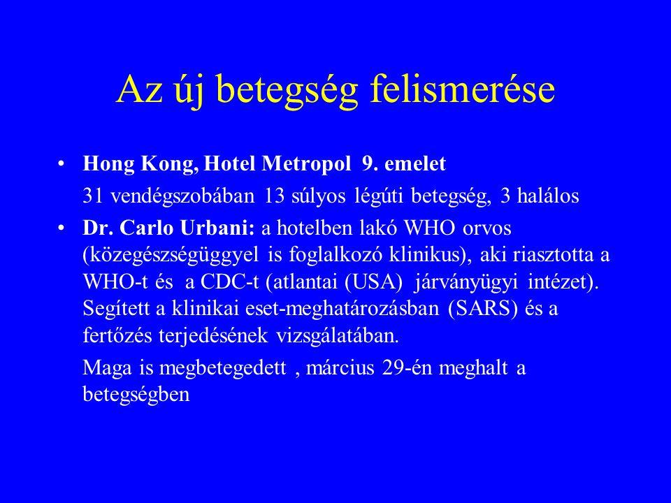 SARS: kezdetek A WHO 2003. márc. 12-én közölte, hogy február közepe óta Hongkongban és Vietnamban ismeretlen kórokozó által előidézett, lázzal és súly