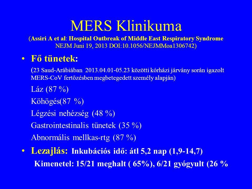 Middle East Respiratory Syndrome Coronavírus (MERS-CoV) 2012 szeptemberben Szaud Arábiában 2 SARS-ra emlékeztető tünetekkel megbetegett személy. Kórok