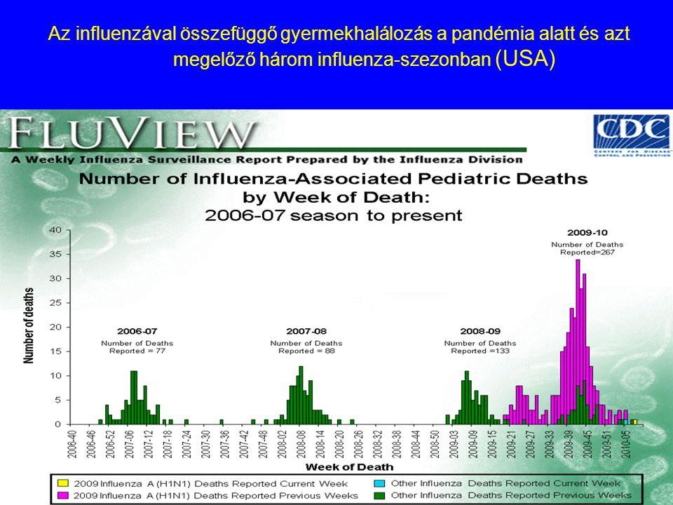 Új, pándémiás influenza A (H1N1)v 2009 2009. március 18-tól észlelik az influenzaszerű megbetegedések halmozódását Mexikóban és az USA-ban. Április kö