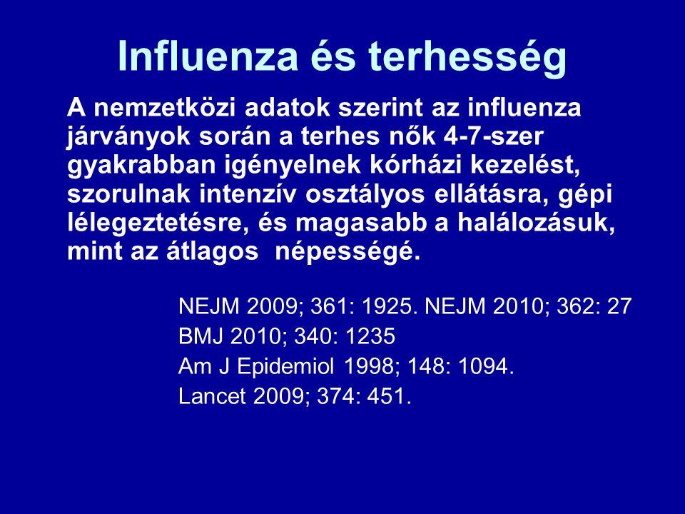 A 2009.10.26-2010.01.07. között influenzában meghalt betegek hajlamosító tényezői (n=73) Krónikus betegség5474 % Diabetes1520,5 % Krónikus légzőszervi