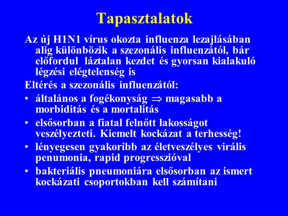 Influenza és terhesség A nemzetközi adatok szerint az influenza járványok során a terhes nők 4-7-szer gyakrabban igényelnek kórházi kezelést, szorulna