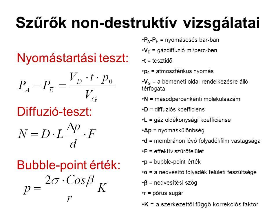 Szűrők non-destruktív vizsgálatai Nyomástartási teszt: Diffuzió-teszt: Bubble-point érték: P A -P E = nyomásesés bar-ban V D = gázdiffuzió ml/perc-ben