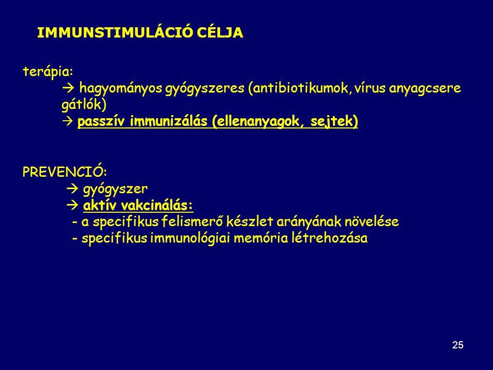 25 IMMUNSTIMULÁCIÓ CÉLJA terápia:  hagyományos gyógyszeres (antibiotikumok, vírus anyagcsere gátlók)  passzív immunizálás (ellenanyagok, sejtek) PREVENCIÓ:  gyógyszer  aktív vakcinálás: - a specifikus felismerő készlet arányának növelése - specifikus immunológiai memória létrehozása