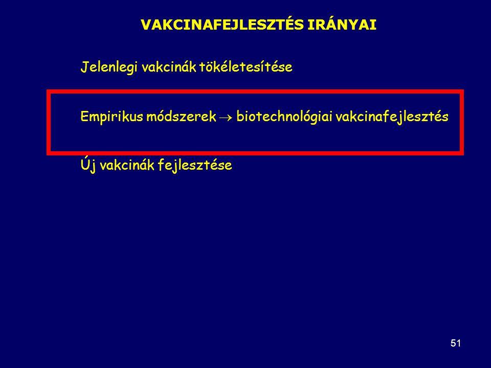 51 VAKCINAFEJLESZTÉS IRÁNYAI Jelenlegi vakcinák tökéletesítése Empirikus módszerek  biotechnológiai vakcinafejlesztés Új vakcinák fejlesztése