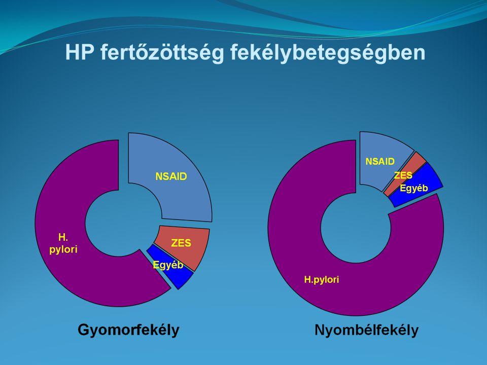 HP fertőzöttség fekélybetegségben
