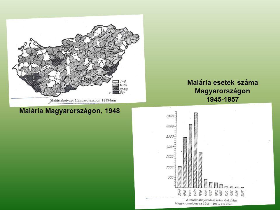 Malária esetek száma Magyarországon 1945-1957 Malária Magyarországon, 1948