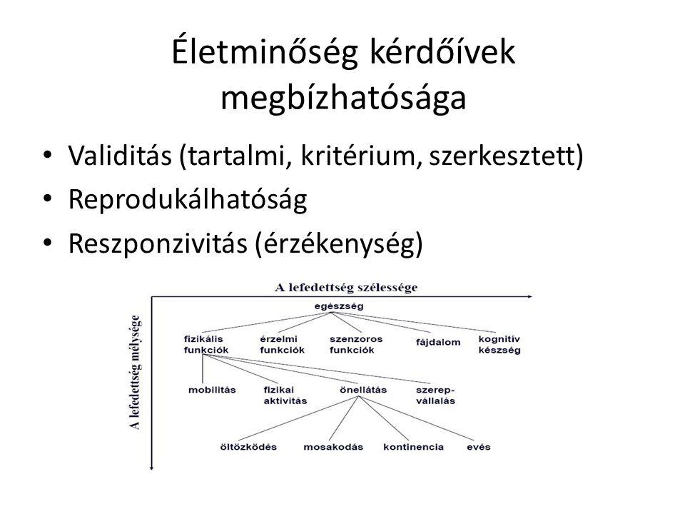 Életminőség kérdőívek megbízhatósága Validitás (tartalmi, kritérium, szerkesztett) Reprodukálhatóság Reszponzivitás (érzékenység)