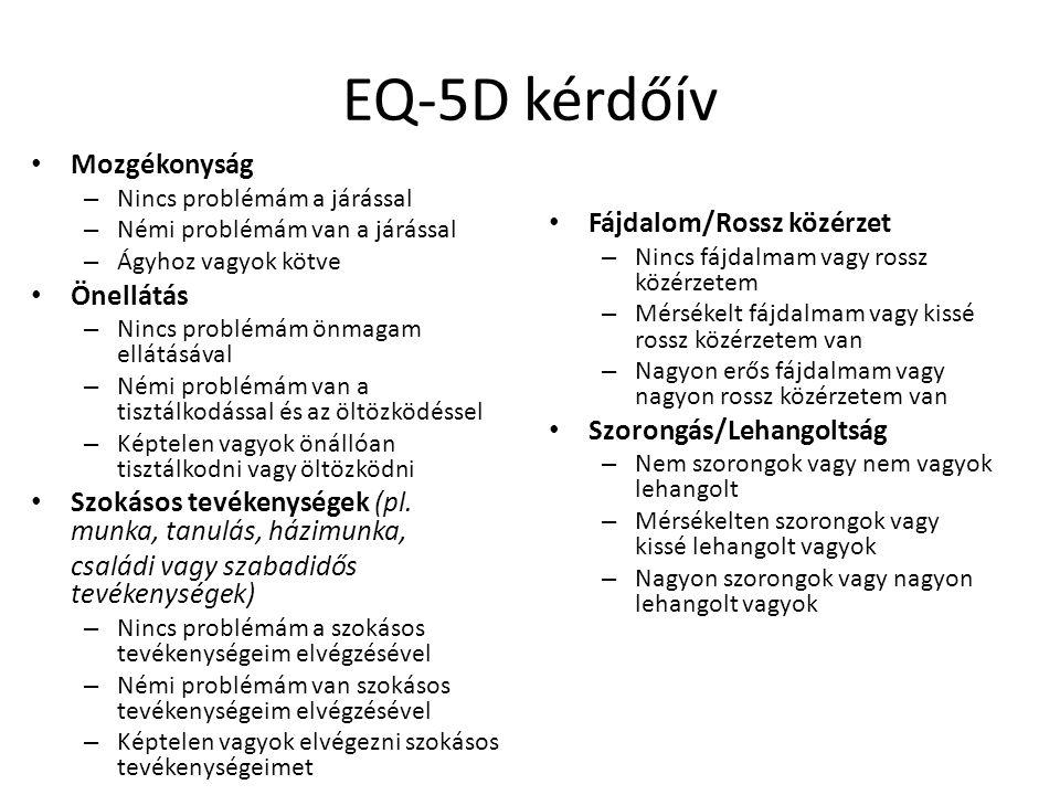 EQ-5D kérdőív Mozgékonyság – Nincs problémám a járással – Némi problémám van a járással – Ágyhoz vagyok kötve Önellátás – Nincs problémám önmagam ellá