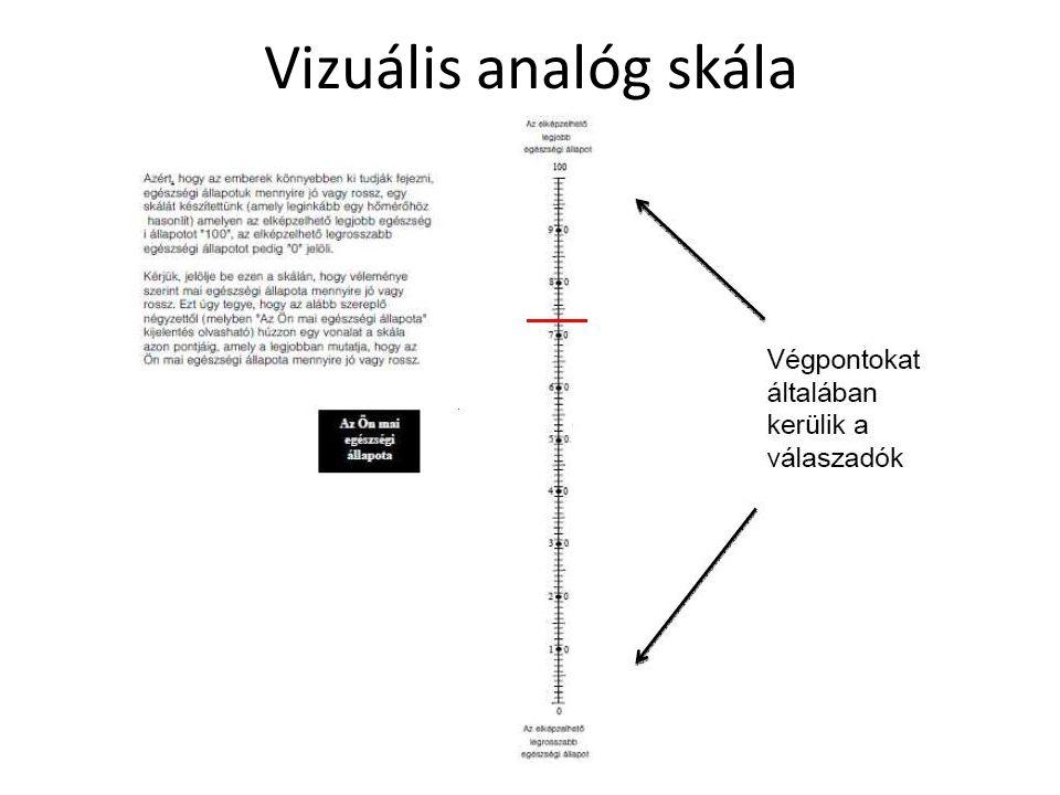 Vizuális analóg skála