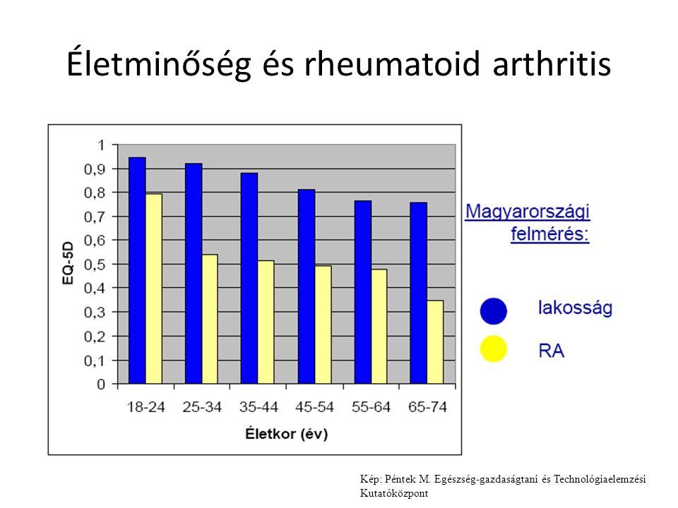 Életminőség és rheumatoid arthritis Kép: Péntek M. Egészség-gazdaságtani és Technológiaelemzési Kutatóközpont