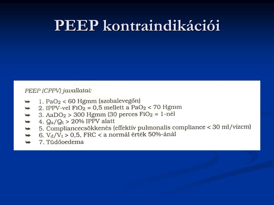 PEEP kontraindikációi