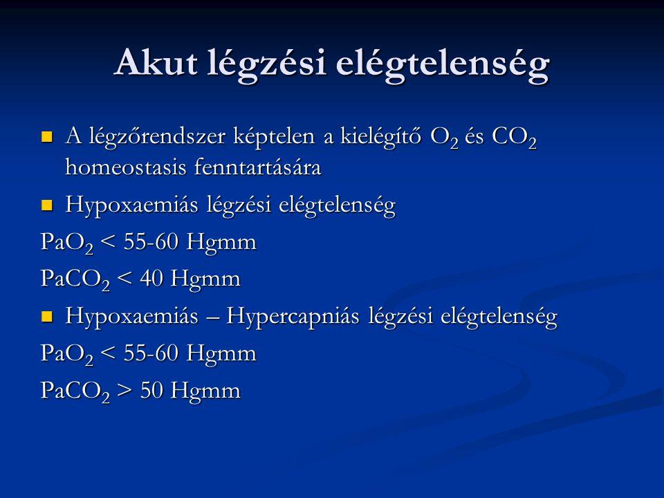 A légzőrendszer képtelen a kielégítő O 2 és CO 2 homeostasis fenntartására A légzőrendszer képtelen a kielégítő O 2 és CO 2 homeostasis fenntartására