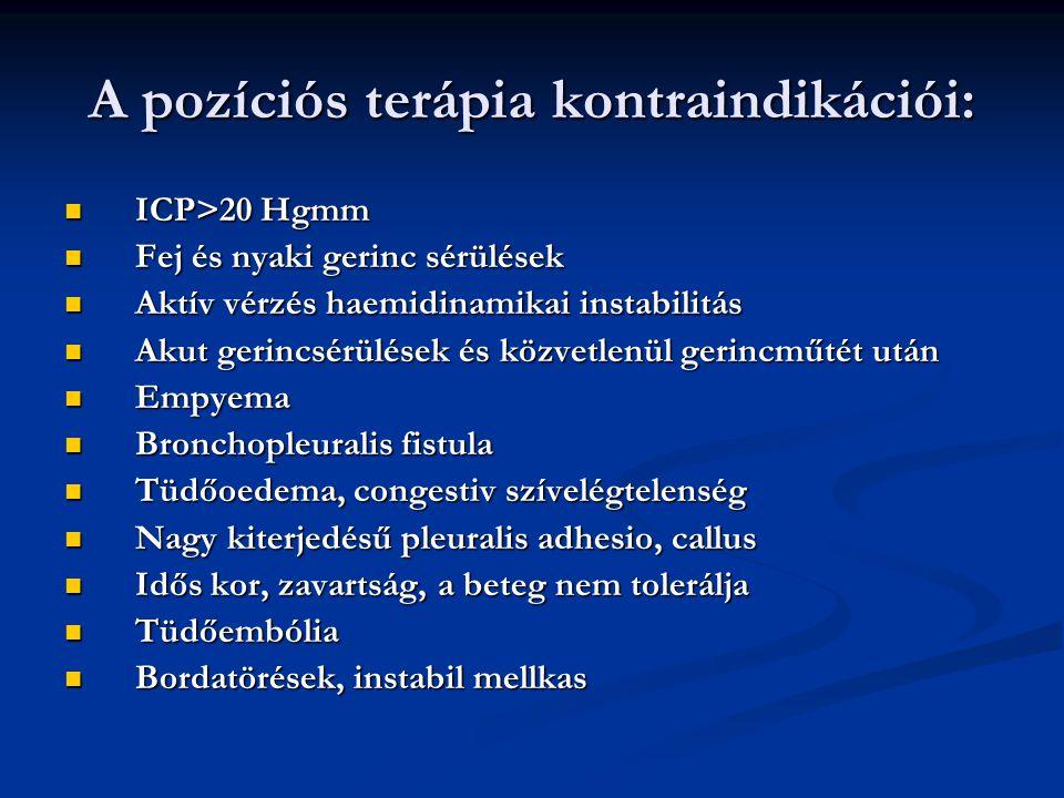 A pozíciós terápia kontraindikációi: ICP>20 Hgmm ICP>20 Hgmm Fej és nyaki gerinc sérülések Fej és nyaki gerinc sérülések Aktív vérzés haemidinamikai i