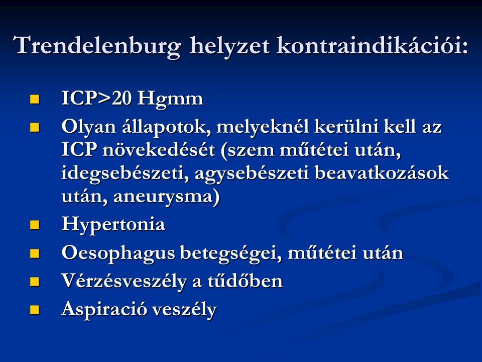 Trendelenburg helyzet kontraindikációi: ICP>20 Hgmm ICP>20 Hgmm Olyan állapotok, melyeknél kerülni kell az ICP növekedését (szem műtétei után, idegseb