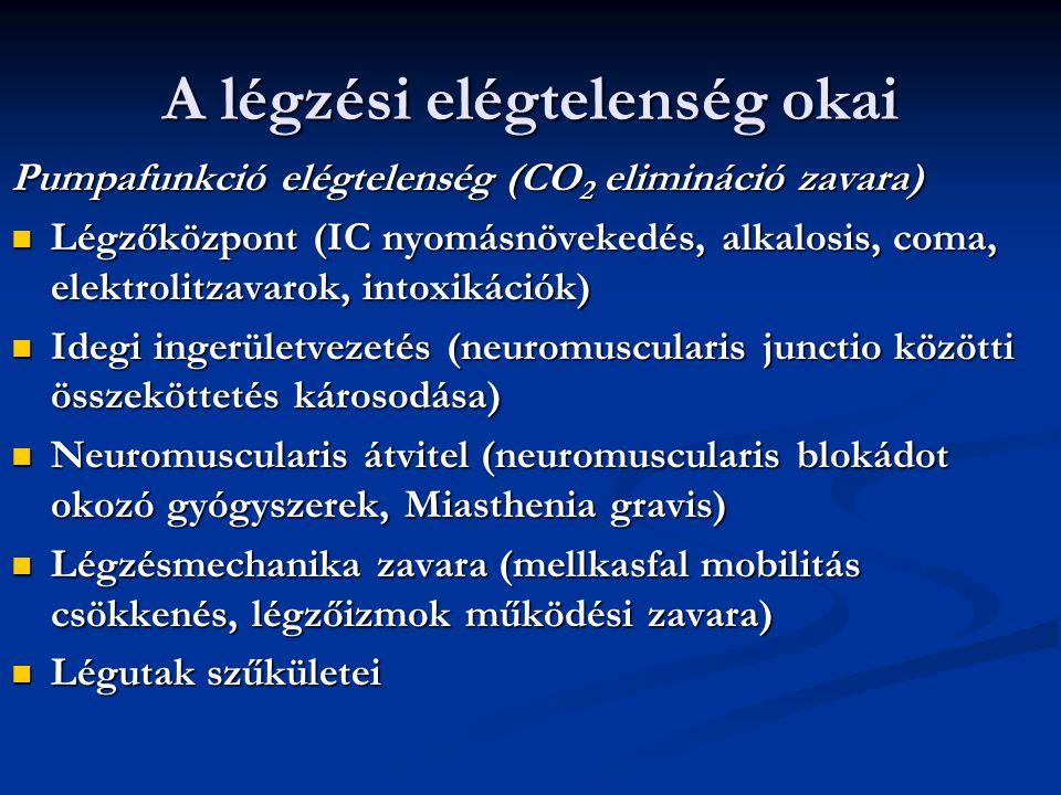 A légzési elégtelenség okai Pumpafunkció elégtelenség (CO 2 elimináció zavara) Légzőközpont (IC nyomásnövekedés, alkalosis, coma, elektrolitzavarok, i