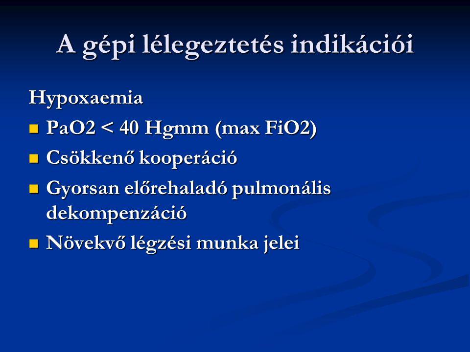 A gépi lélegeztetés indikációi Hypoxaemia PaO2 < 40 Hgmm (max FiO2) PaO2 < 40 Hgmm (max FiO2) Csökkenő kooperáció Csökkenő kooperáció Gyorsan előrehal