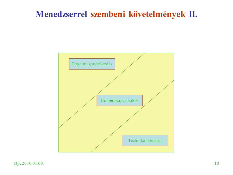 10 Technikai készség Emberi kapcsolatok Fogalmi gondolkodás Menedzserrel szembeni követelmények II. Bp. 2010.01.09.