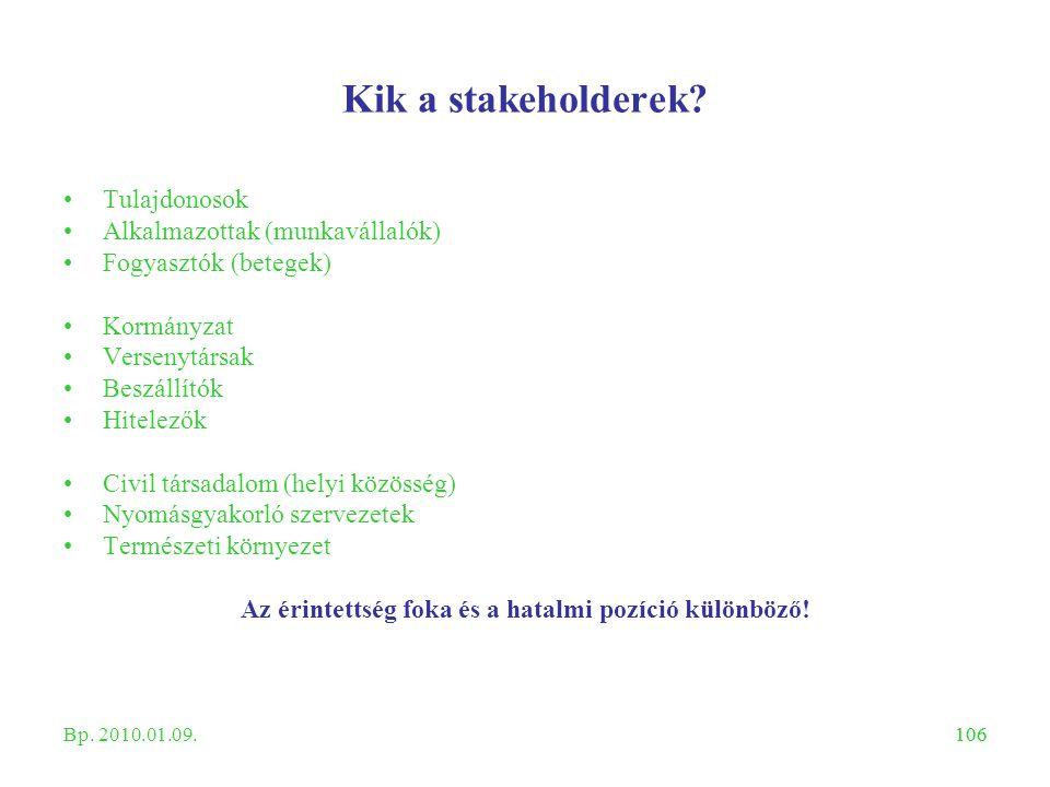106 Kik a stakeholderek? Tulajdonosok Alkalmazottak (munkavállalók) Fogyasztók (betegek) Kormányzat Versenytársak Beszállítók Hitelezők Civil társadal