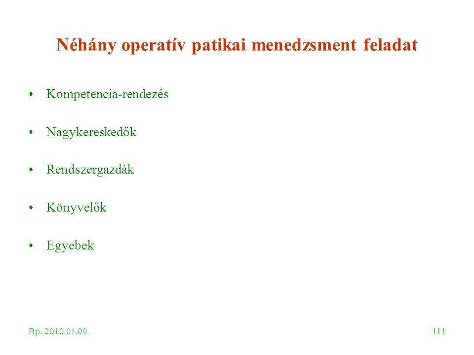 111 Néhány operatív patikai menedzsment feladat Kompetencia-rendezés Nagykereskedők Rendszergazdák Könyvelők Egyebek Bp. 2010.01.09.