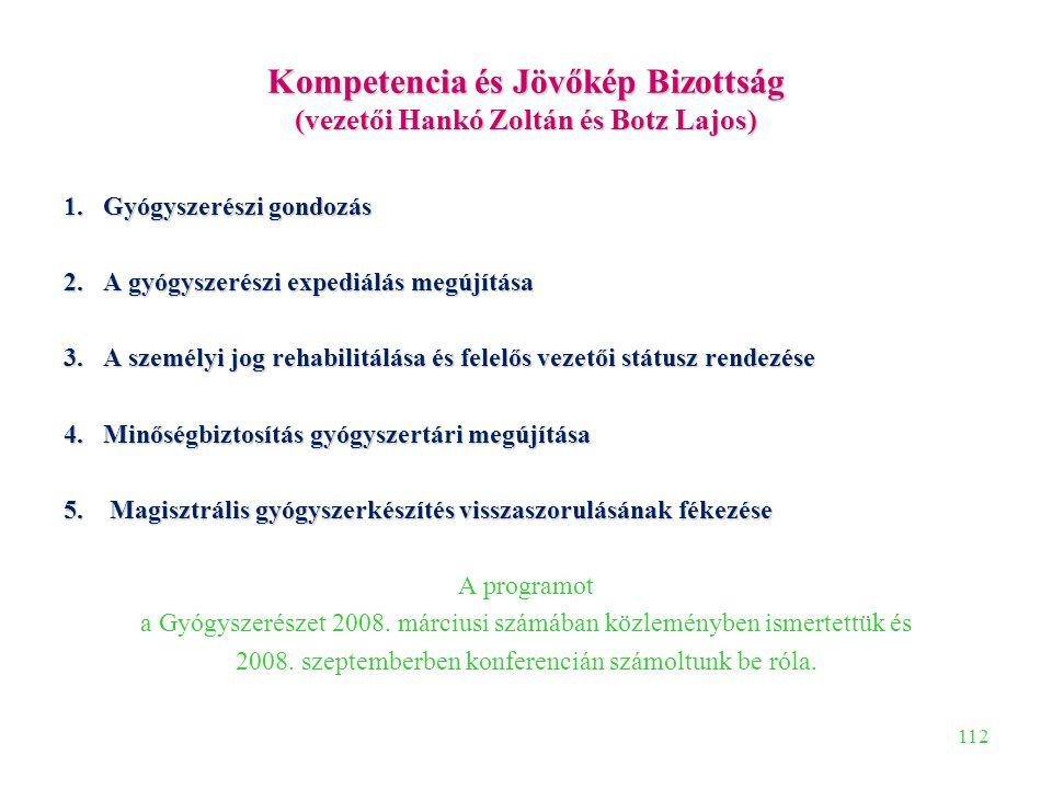 112 Kompetencia és Jövőkép Bizottság (vezetői Hankó Zoltán és Botz Lajos) 1.Gyógyszerészi gondozás 2. A gyógyszerészi expediálás megújítása 3. A szemé