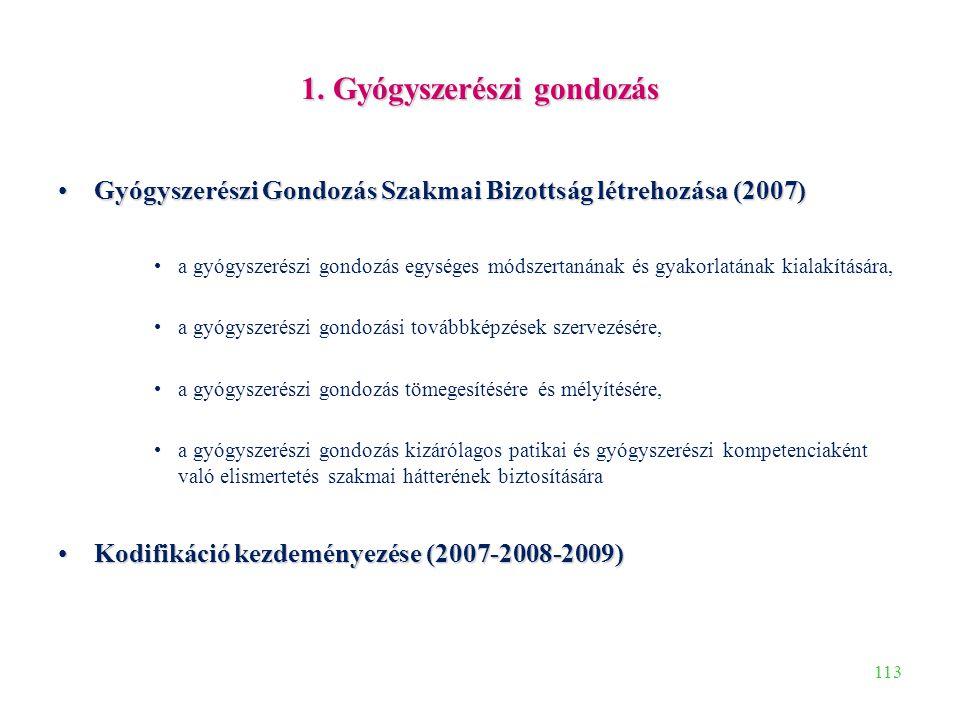 113 1. Gyógyszerészi gondozás Gyógyszerészi Gondozás Szakmai Bizottság létrehozása (2007)Gyógyszerészi Gondozás Szakmai Bizottság létrehozása (2007) a