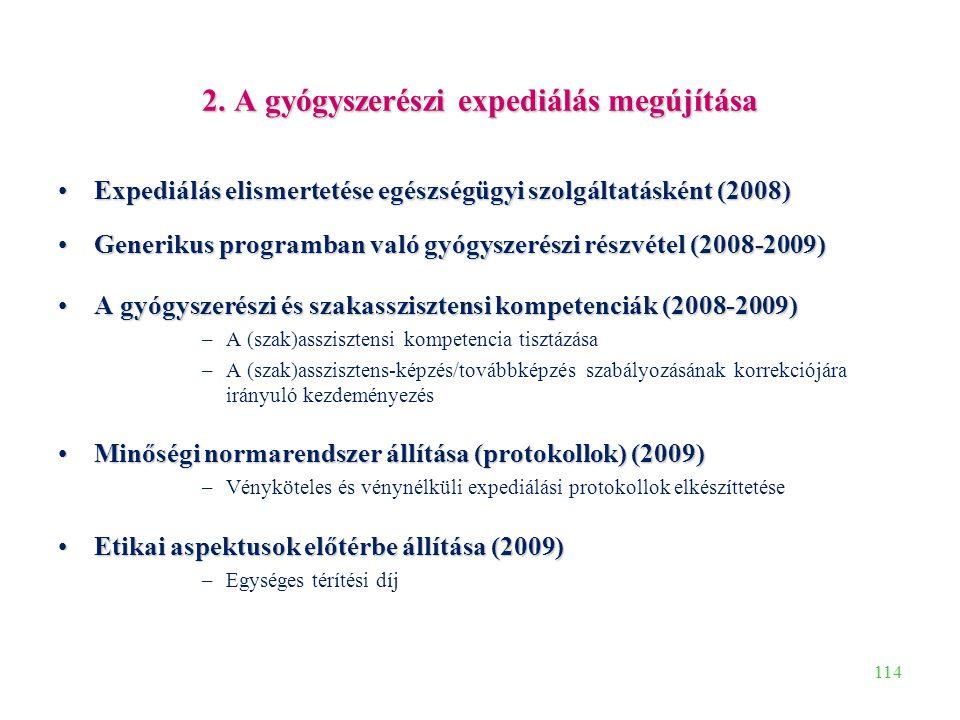114 2. A gyógyszerészi expediálás megújítása Expediálás elismertetése egészségügyi szolgáltatásként (2008)Expediálás elismertetése egészségügyi szolgá