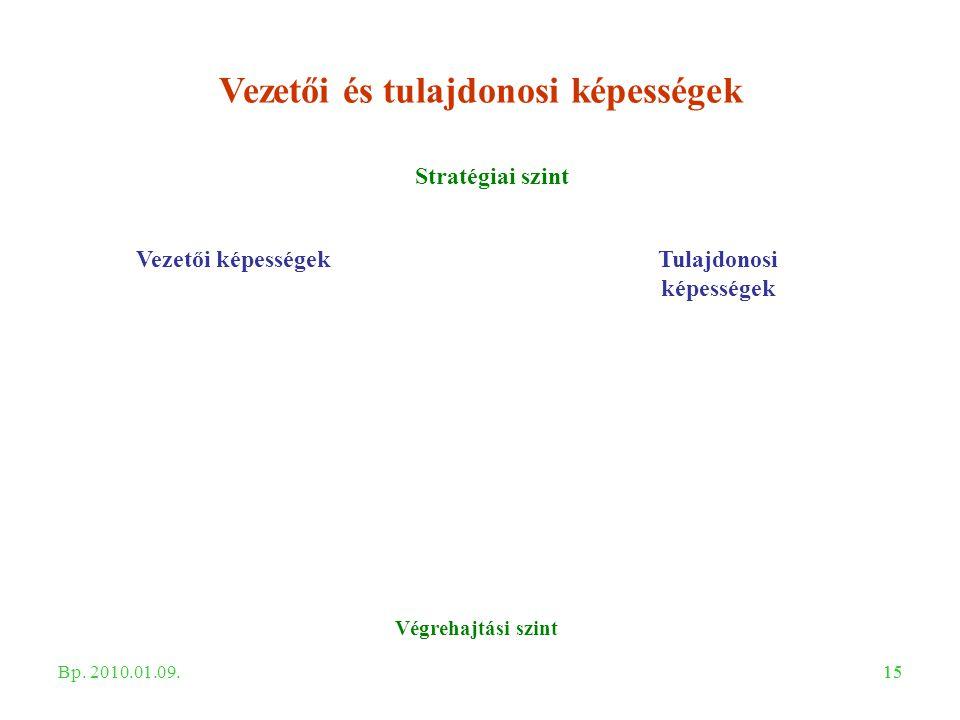 15 Vezetői és tulajdonosi képességek Stratégiai szint Végrehajtási szint Tulajdonosi képességek Vezetői képességek Bp. 2010.01.09.