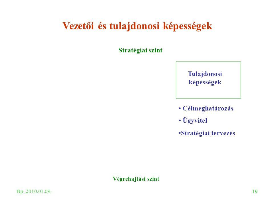 19 Vezetői és tulajdonosi képességek Stratégiai szint Végrehajtási szint Tulajdonosi képességek Célmeghatározás Ügyvitel Stratégiai tervezés Bp. 2010.