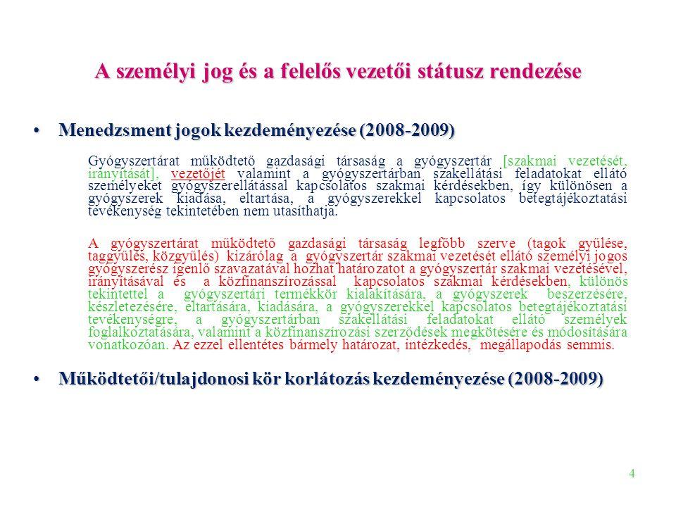 4 A személyi jog és a felelős vezetői státusz rendezése Menedzsment jogok kezdeményezése (2008-2009)Menedzsment jogok kezdeményezése (2008-2009) Gyógy