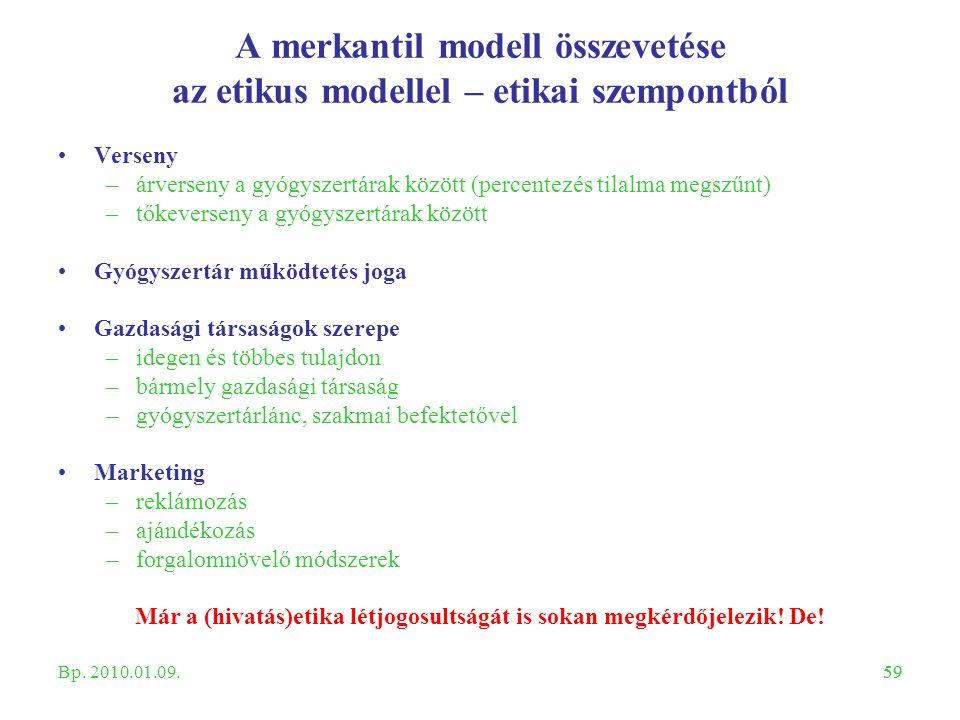 59 A merkantil modell összevetése az etikus modellel – etikai szempontból Verseny –árverseny a gyógyszertárak között (percentezés tilalma megszűnt) –t