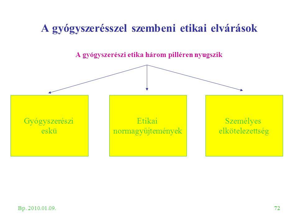 72 A gyógyszerésszel szembeni etikai elvárások A gyógyszerészi etika három pilléren nyugszik Gyógyszerészi eskü Etikai normagyűjtemények Személyes elk