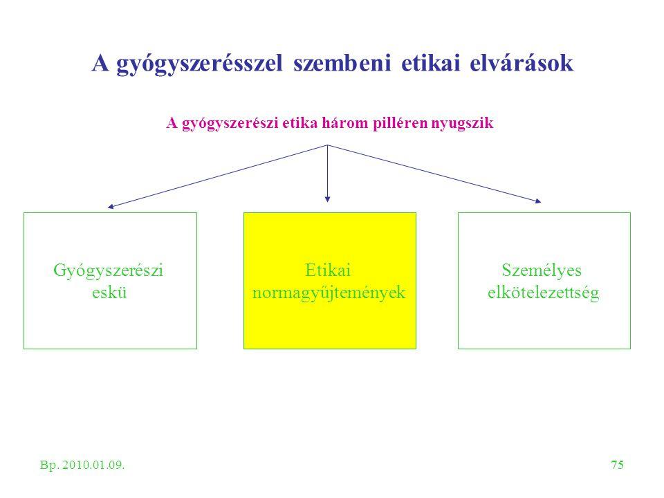 75 A gyógyszerésszel szembeni etikai elvárások A gyógyszerészi etika három pilléren nyugszik Gyógyszerészi eskü Etikai normagyűjtemények Személyes elk