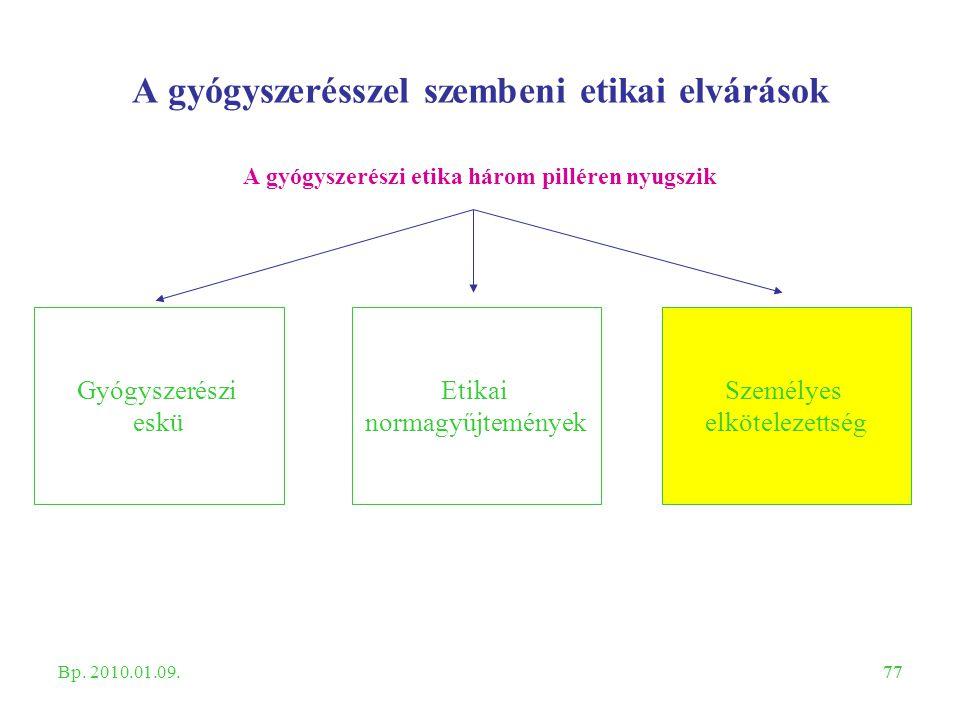77 A gyógyszerésszel szembeni etikai elvárások A gyógyszerészi etika három pilléren nyugszik Gyógyszerészi eskü Etikai normagyűjtemények Személyes elk