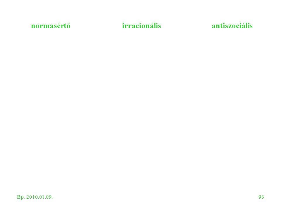 93 normasértőirracionálisantiszociális Bp. 2010.01.09.