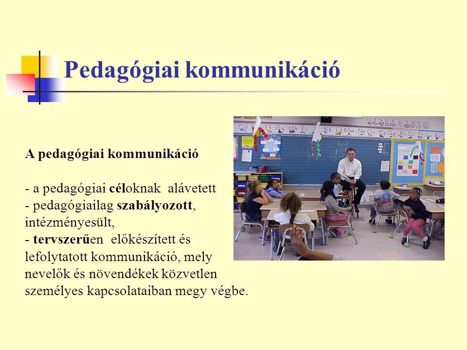 Pedagógiai kommunikáció A pedagógiai kommunikáció - a pedagógiai céloknak alávetett - pedagógiailag szabályozott, intézményesült, - tervszerűen előkés