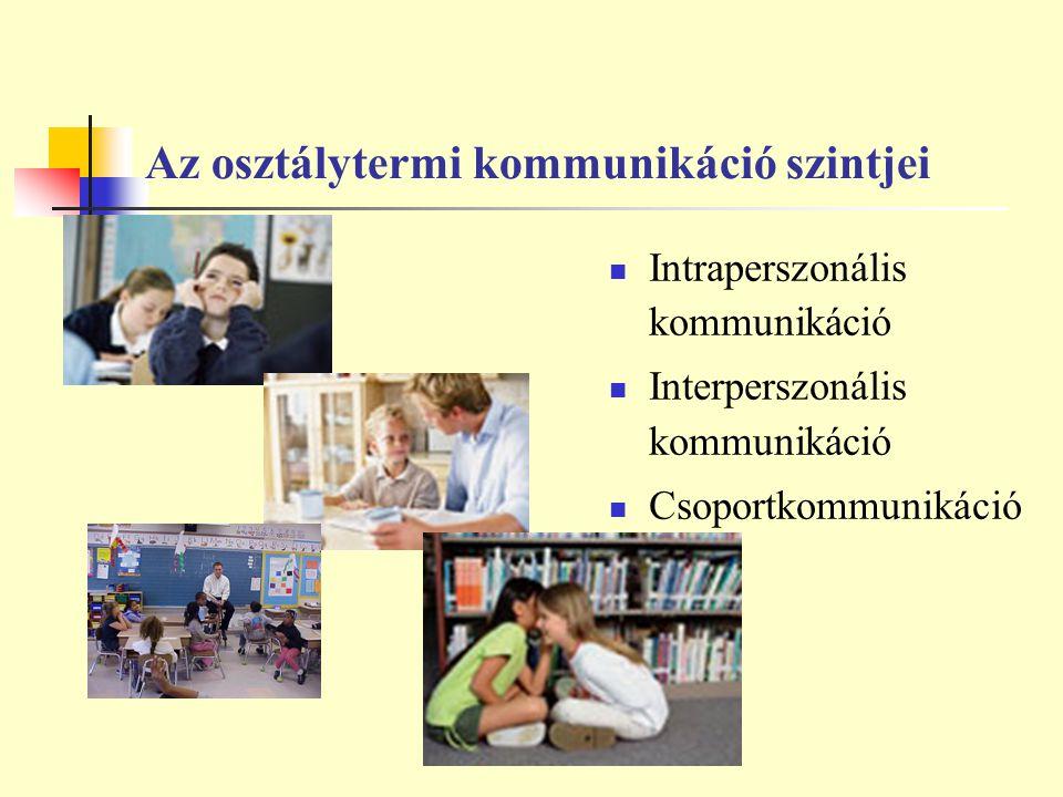 Az osztálytermi kommunikáció szintjei Intraperszonális kommunikáció Interperszonális kommunikáció Csoportkommunikáció