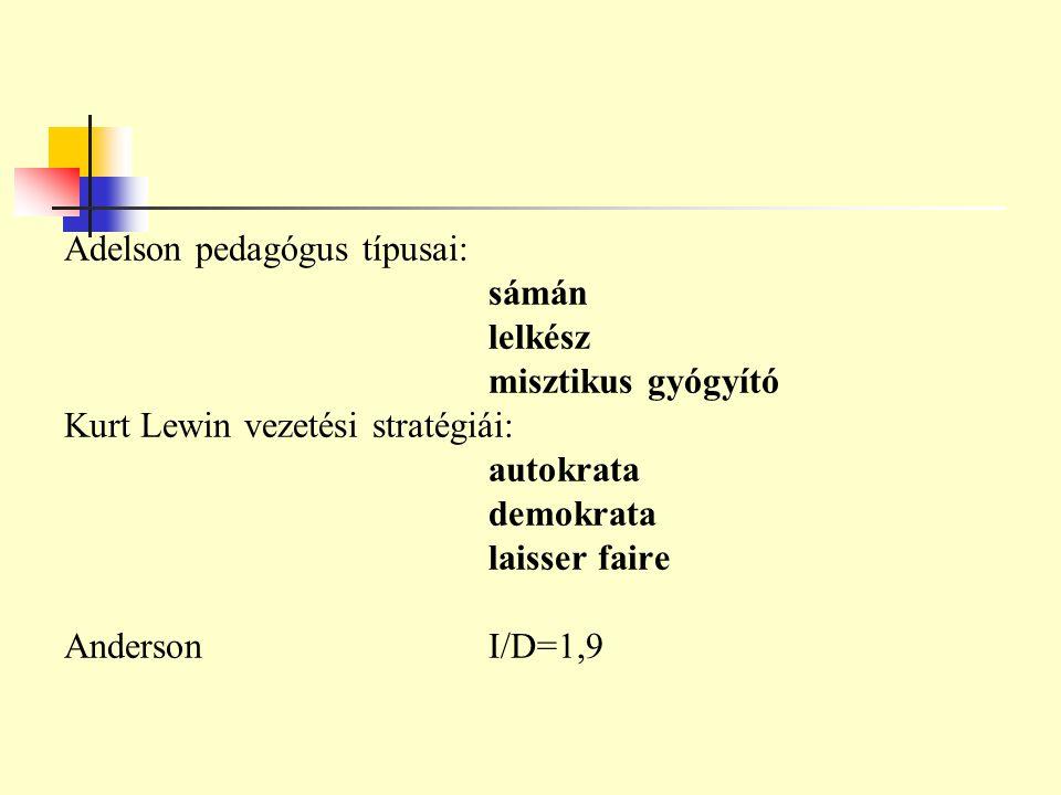 Adelson pedagógus típusai: sámán lelkész misztikus gyógyító Kurt Lewin vezetési stratégiái: autokrata demokrata laisser faire AndersonI/D=1,9