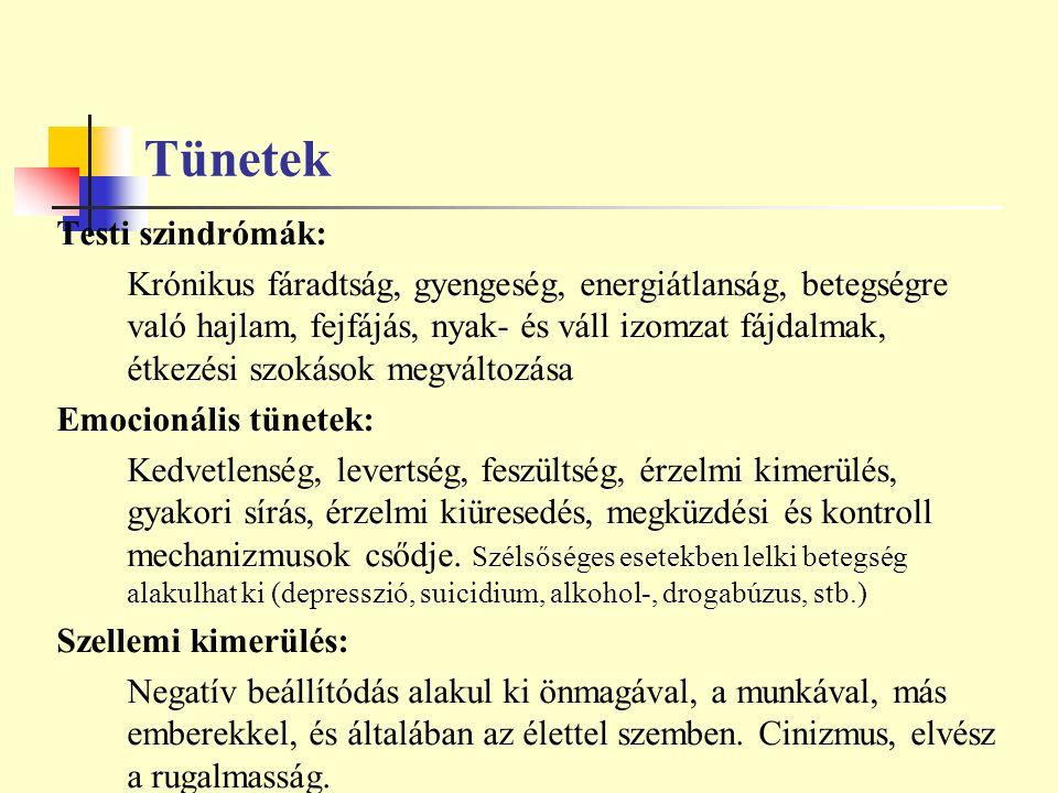 Tünetek Testi szindrómák: Krónikus fáradtság, gyengeség, energiátlanság, betegségre való hajlam, fejfájás, nyak- és váll izomzat fájdalmak, étkezési s