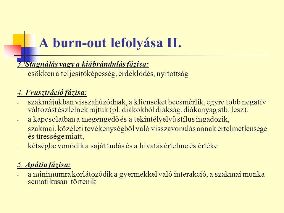 A burn-out lefolyása II. 3. Stagnálás vagy a kiábrándulás fázisa: - csökken a teljesítőképesség, érdeklődés, nyitottság 4. Frusztráció fázisa: - szakm