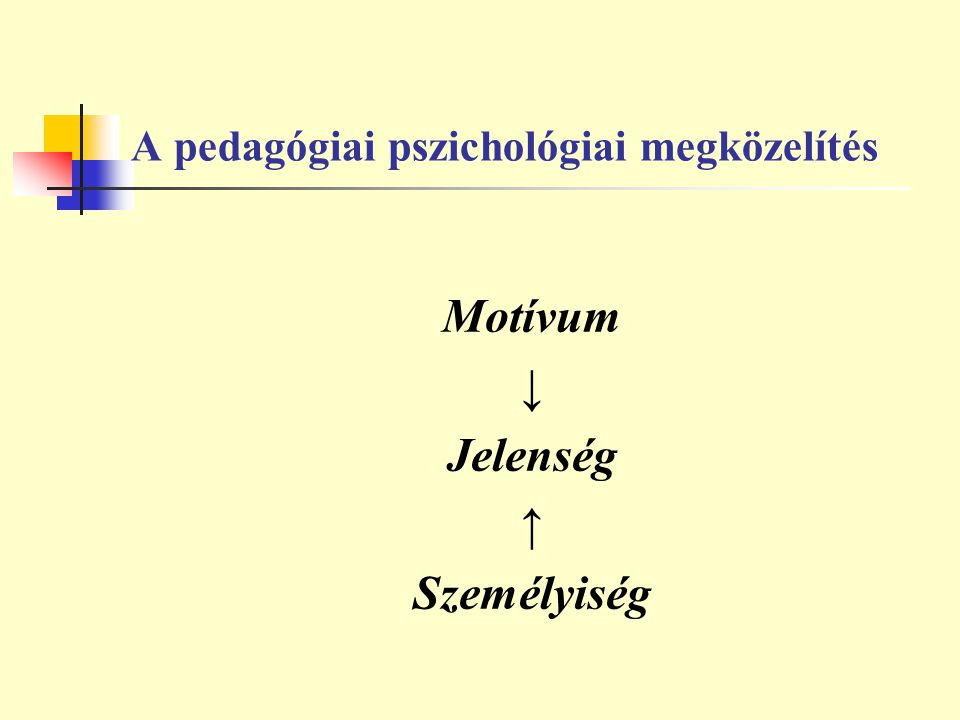 A pedagógiai pszichológiai megközelítés Motívum ↓ Jelenség ↑ Személyiség