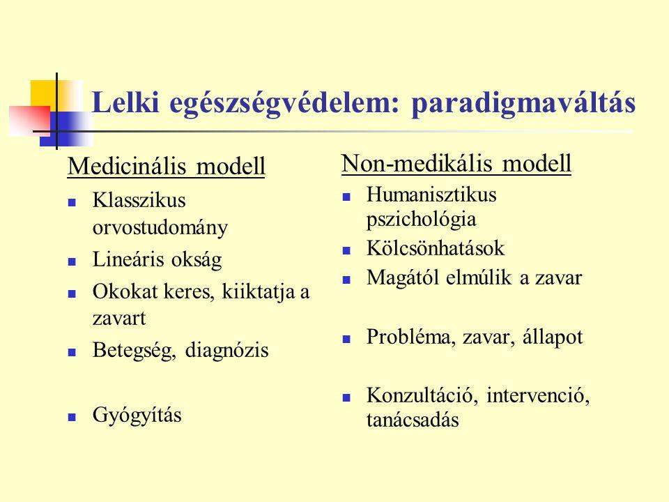 Lelki egészségvédelem: paradigmaváltás Medicinális modell Klasszikus orvostudomány Lineáris okság Okokat keres, kiiktatja a zavart Betegség, diagnózis