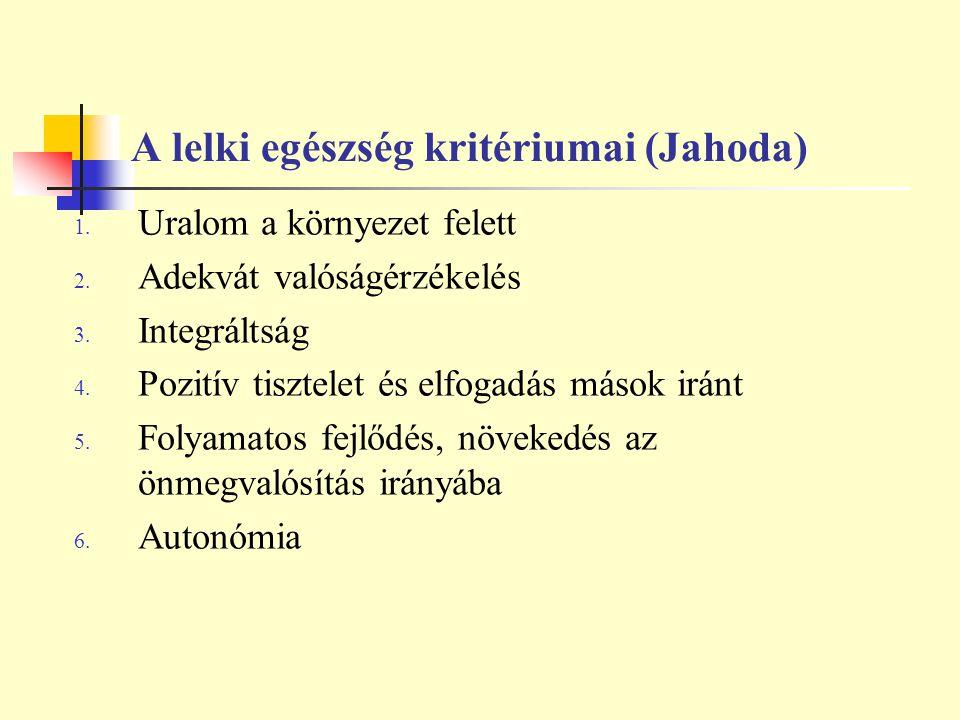 A lelki egészség kritériumai (Jahoda) 1. Uralom a környezet felett 2. Adekvát valóságérzékelés 3. Integráltság 4. Pozitív tisztelet és elfogadás mások