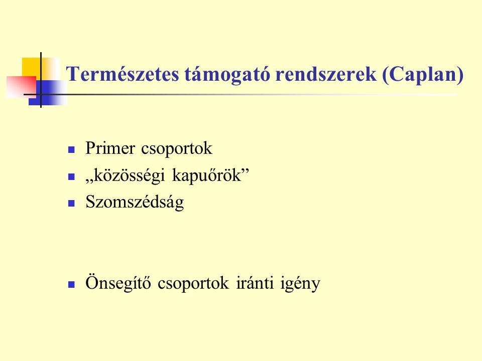 """Természetes támogató rendszerek (Caplan) Primer csoportok """"közösségi kapuőrök"""" Szomszédság Önsegítő csoportok iránti igény"""